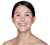 Mapiranje lica: Bubuljice govore o Vašem zdravlju